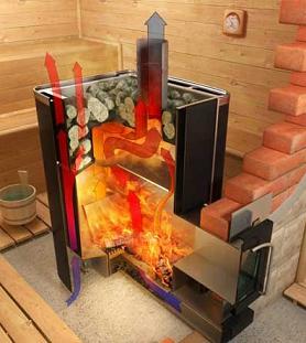 Как построить печь на даче своими 37