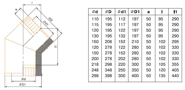 Колено дымохода сендвичO250х160 мм угол 135из нержавеющей+оцинкованной стали s=0,8 мм: купить, цены, описание